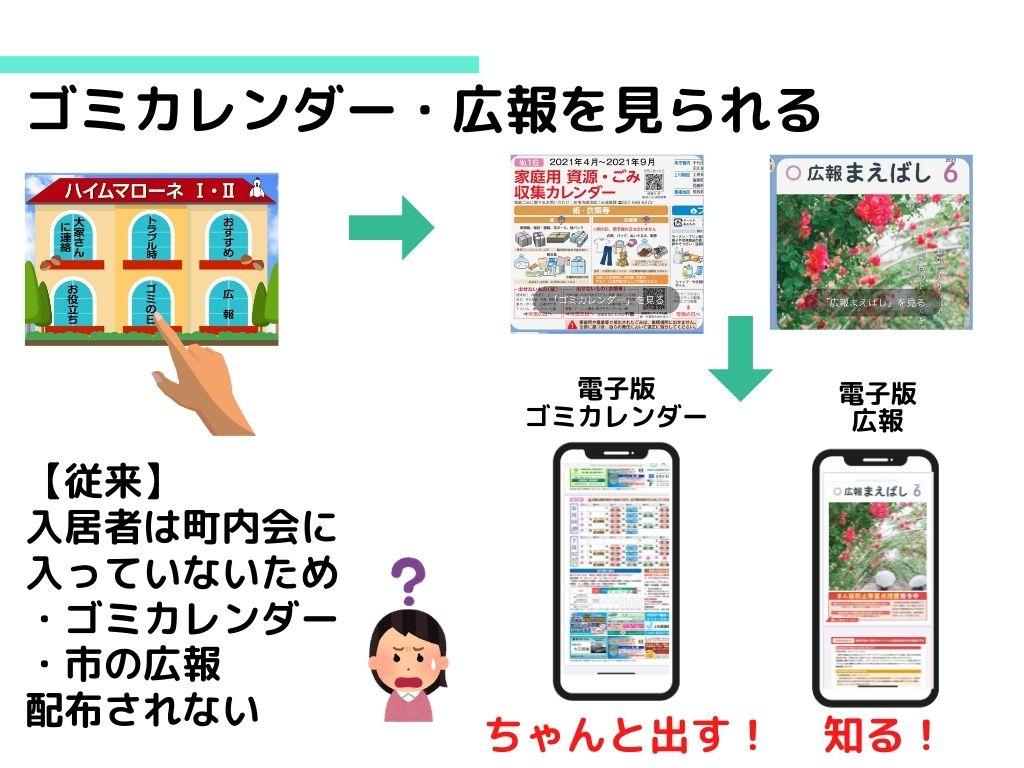 ゴミカレンダー・広報